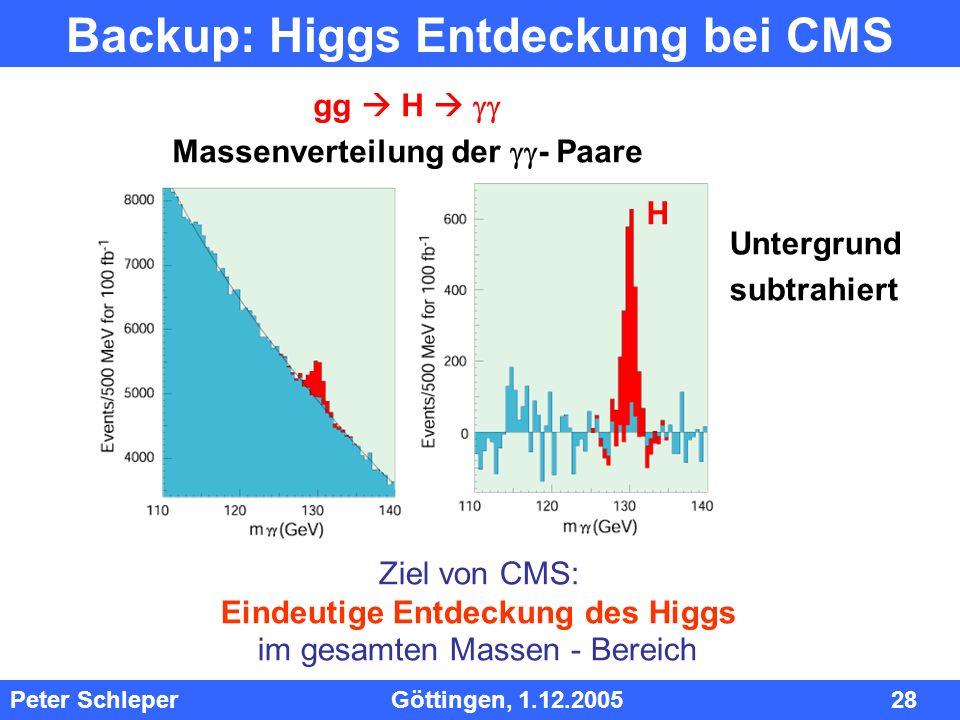 InhInh Peter Schleper Göttingen, 1.12.2005 28 Backup: Higgs Entdeckung bei CMS Ziel von CMS: Eindeutige Entdeckung des Higgs im gesamten Massen - Bere