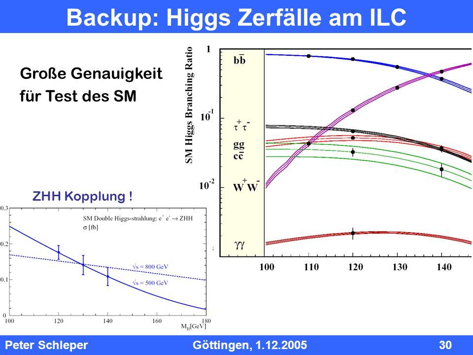 InhInh Peter Schleper Göttingen, 1.12.2005 30 Backup: Higgs Zerfälle am ILC Große Genauigkeit für Test des SM ZHH Kopplung !