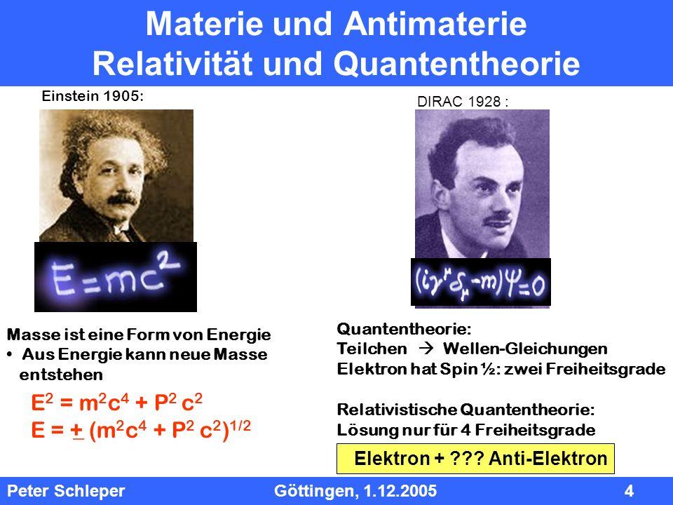 InhInh Peter Schleper Göttingen, 1.12.2005 4 Materie und Antimaterie Relativität und Quantentheorie DIRAC 1928 : Einstein 1905: Masse ist eine Form vo