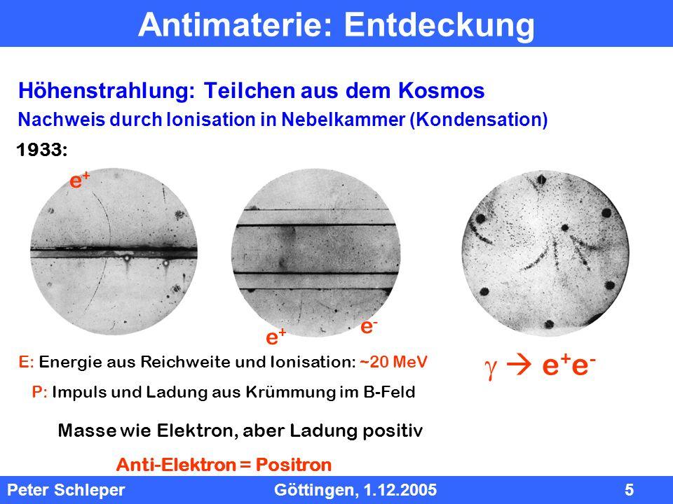 InhInh Peter Schleper Göttingen, 1.12.2005 5 Antimaterie: Entdeckung Höhenstrahlung: Teilchen aus dem Kosmos Nachweis durch Ionisation in Nebelkammer