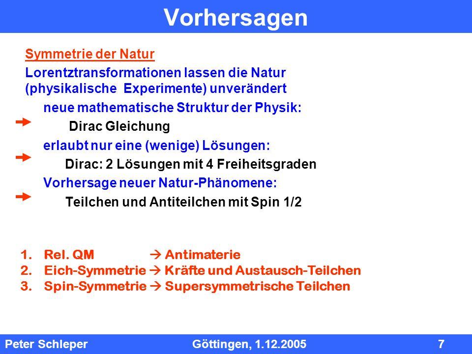 InhInh Peter Schleper Göttingen, 1.12.2005 7 Vorhersagen Symmetrie der Natur Lorentztransformationen lassen die Natur (physikalische Experimente) unve