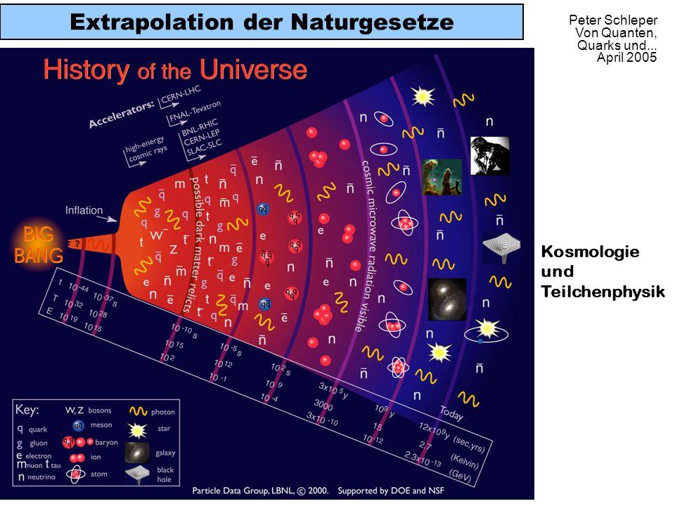 Peter Schleper Von Quanten, Quarks und... April 2005 Extrapolation der Naturgesetze Kosmologie und Teilchenphysik