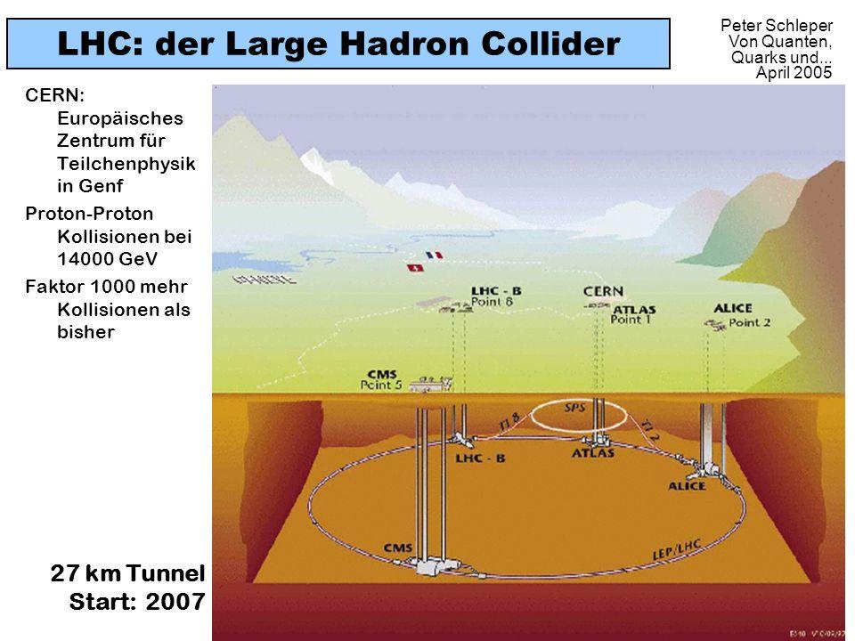 Peter Schleper Von Quanten, Quarks und... April 2005 LHC: der Large Hadron Collider CERN: Europäisches Zentrum für Teilchenphysik in Genf Proton-Proto