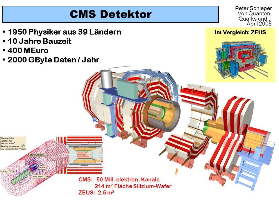 Peter Schleper Von Quanten, Quarks und... April 2005 CMS Detektor 1950 Physiker aus 39 Ländern 10 Jahre Bauzeit 400 MEuro 2000 GByte Daten / Jahr CMS: