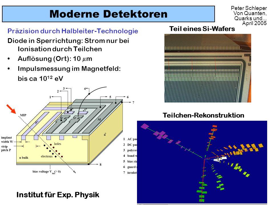Peter Schleper Von Quanten, Quarks und... April 2005 Moderne Detektoren Präzision durch Halbleiter-Technologie Diode in Sperrichtung: Strom nur bei Io