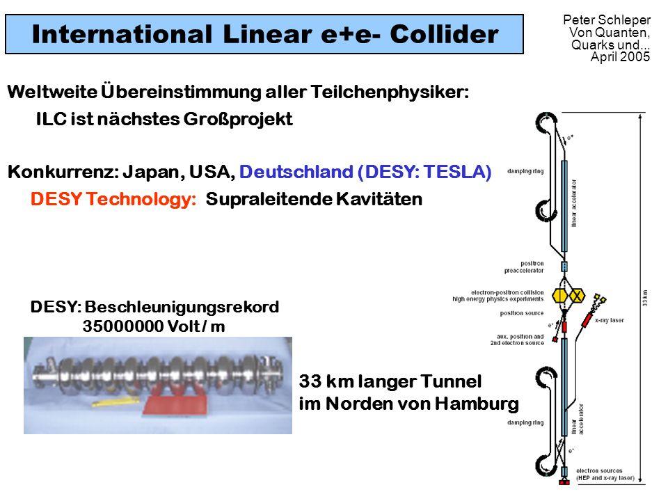 Peter Schleper Von Quanten, Quarks und... April 2005 International Linear e+e- Collider DESY: Beschleunigungsrekord 35000000 Volt / m Weltweite Überei