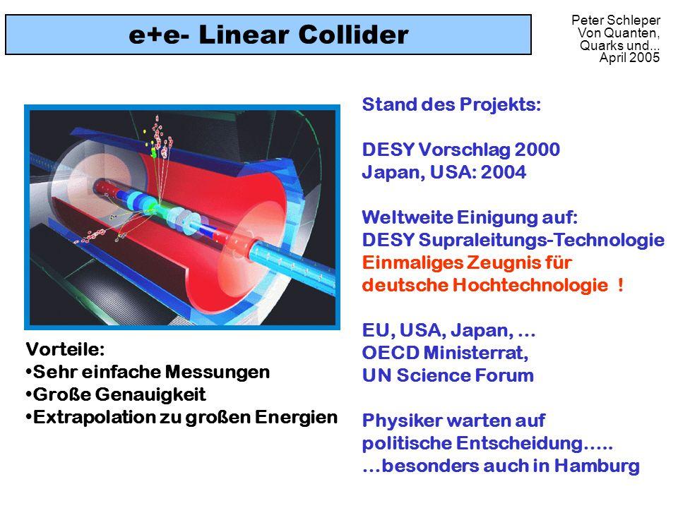 Peter Schleper Von Quanten, Quarks und... April 2005 e+e- Linear Collider Vorteile: Sehr einfache Messungen Große Genauigkeit Extrapolation zu großen