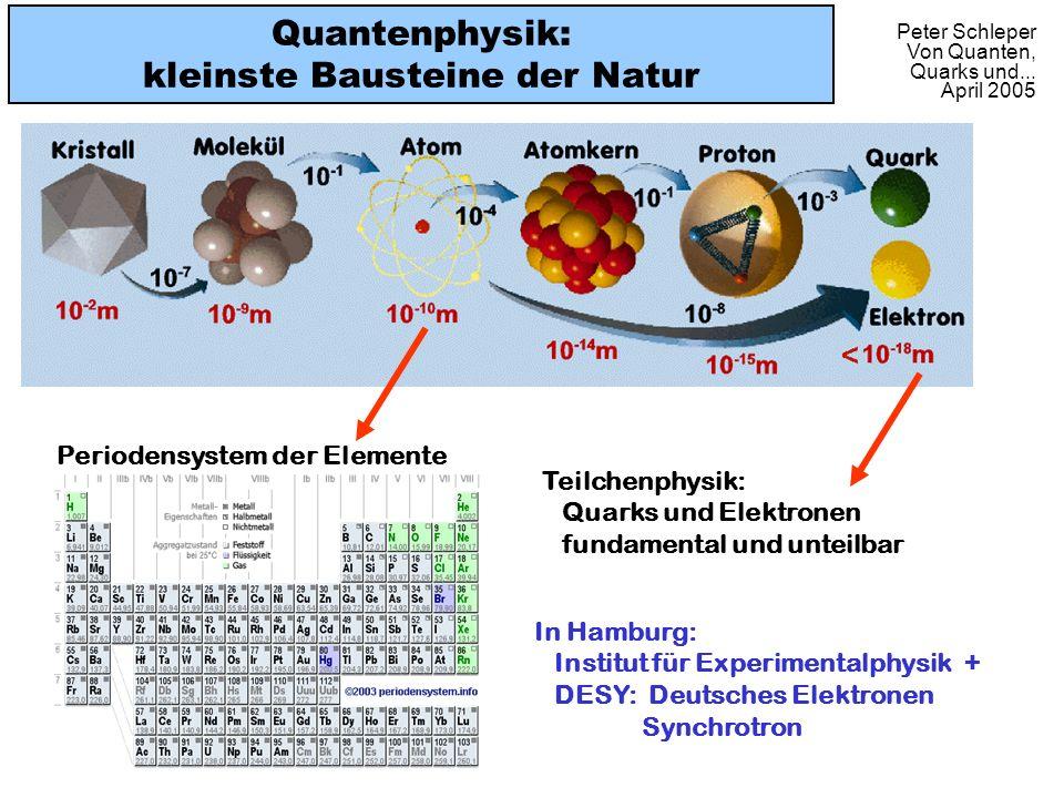 Peter Schleper Von Quanten, Quarks und... April 2005 Quantenphysik: kleinste Bausteine der Natur Periodensystem der Elemente Teilchenphysik: Quarks un