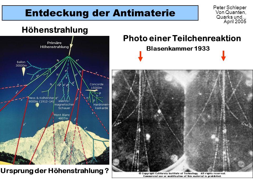 Peter Schleper Von Quanten, Quarks und... April 2005 Entdeckung der Antimaterie Photo einer Teilchenreaktion Höhenstrahlung Ursprung der Höhenstrahlun