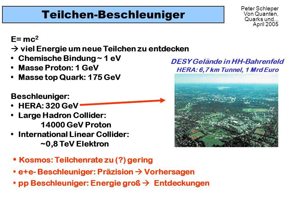 Peter Schleper Von Quanten, Quarks und... April 2005 Teilchen-Beschleuniger Kosmos: Teilchenrate zu (?) gering e+e- Beschleuniger: Präzision Vorhersag