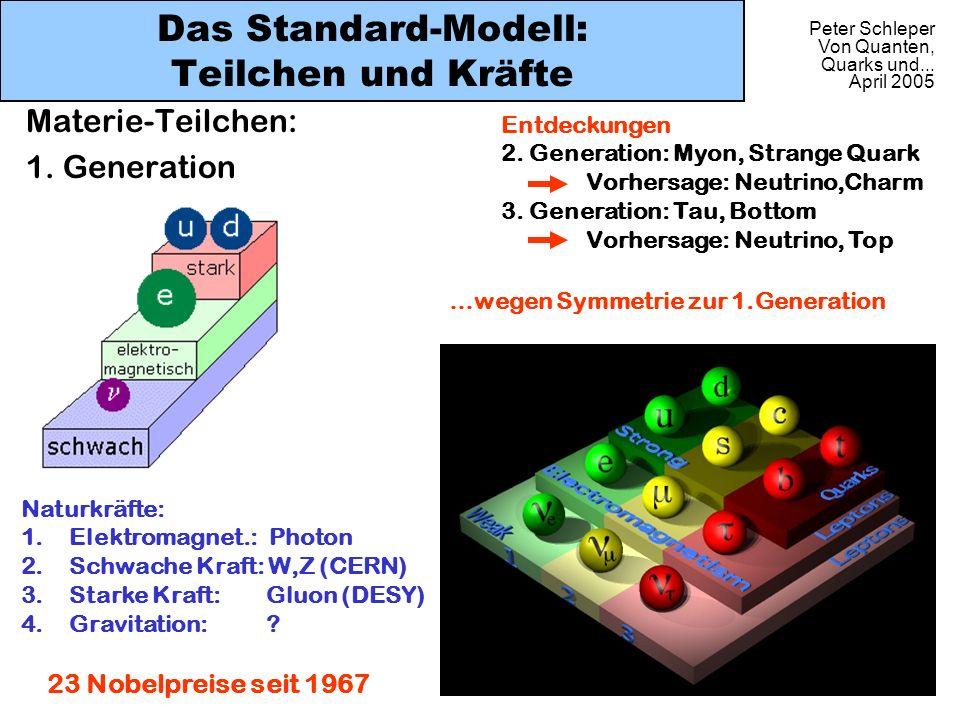 Peter Schleper Von Quanten, Quarks und... April 2005 Das Standard-Modell: Teilchen und Kräfte Materie-Teilchen: 1. Generation Entdeckungen 2. Generati