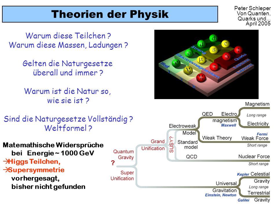 Peter Schleper Von Quanten, Quarks und... April 2005 Theorien der Physik Warum diese Teilchen ? Warum diese Massen, Ladungen ? Gelten die Naturgesetze