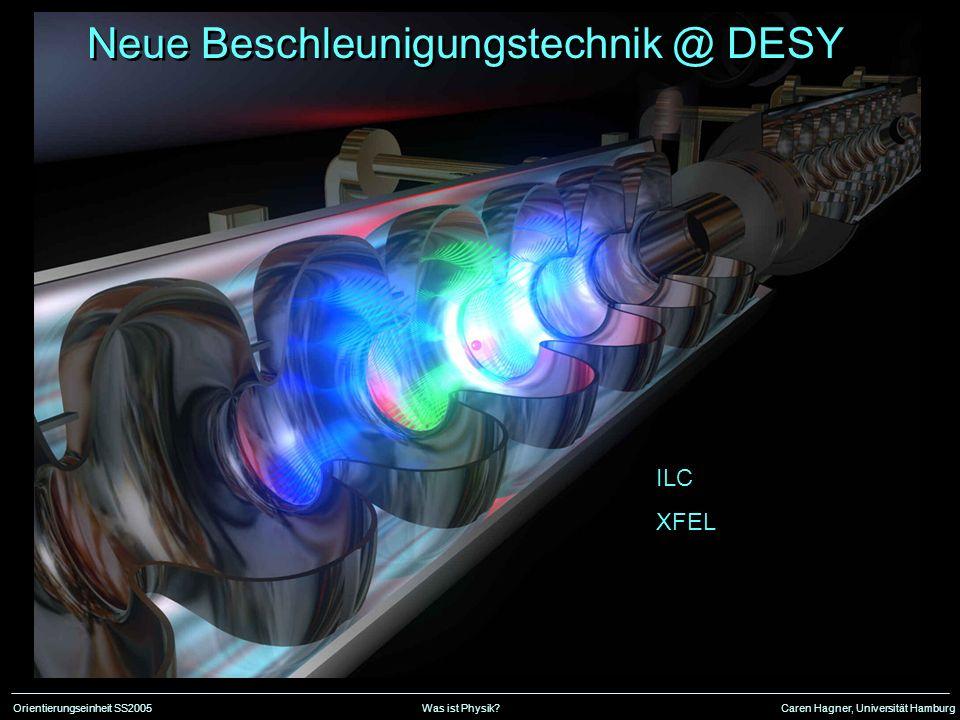 Orientierungseinheit SS2005Was ist Physik?Caren Hagner, Universität Hamburg Neue Beschleunigungstechnik @ DESY ILC XFEL
