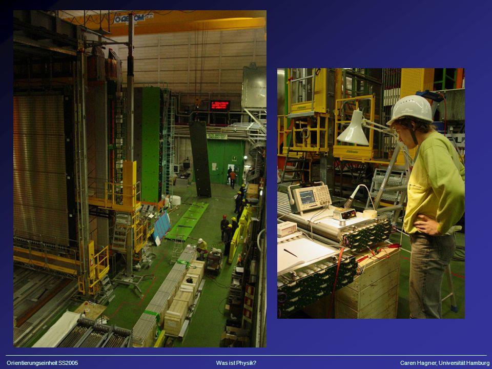 Orientierungseinheit SS2005Was ist Physik?Caren Hagner, Universität Hamburg