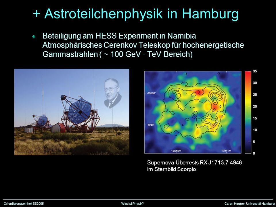 Orientierungseinheit SS2005Was ist Physik?Caren Hagner, Universität Hamburg + Astroteilchenphysik in Hamburg Beteiligung am HESS Experiment in Namibia Atmosphärisches Cerenkov Teleskop für hochenergetische Gammastrahlen ( ~ 100 GeV - TeV Bereich) Supernova-Überrests RX J1713.7-4946 im Sternbild Scorpio