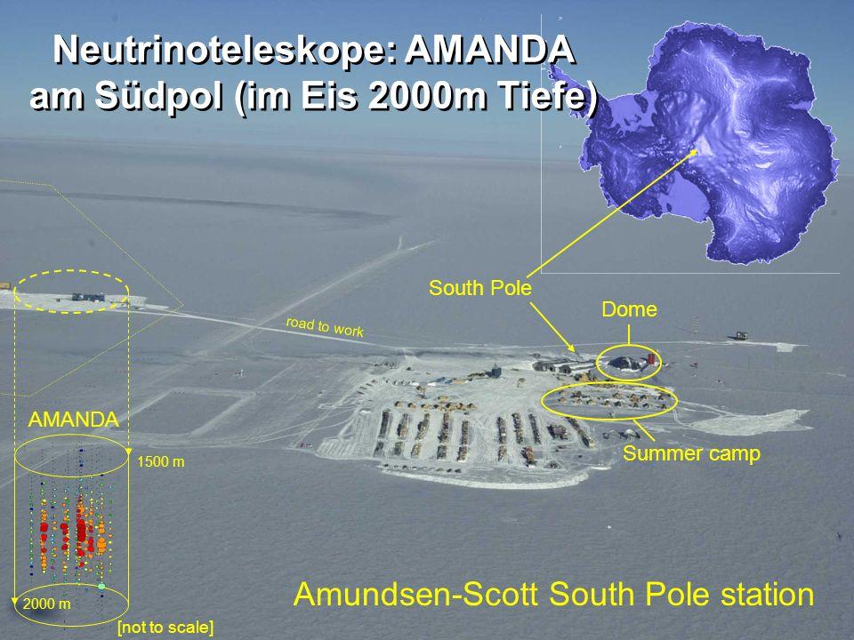 Orientierungseinheit SS2005Was ist Physik?Caren Hagner, Universität Hamburg Amundsen-Scott South Pole station South Pole Dome Summer camp AMANDA road