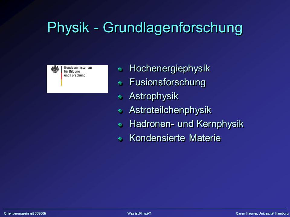 Orientierungseinheit SS2005Was ist Physik?Caren Hagner, Universität Hamburg Physik - Grundlagenforschung Hochenergiephysik Fusionsforschung Astrophysik Astroteilchenphysik Hadronen- und Kernphysik Kondensierte Materie Hochenergiephysik Fusionsforschung Astrophysik Astroteilchenphysik Hadronen- und Kernphysik Kondensierte Materie