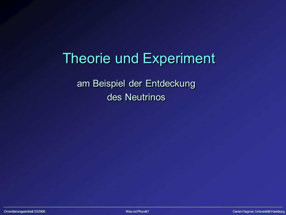 Orientierungseinheit SS2005Was ist Physik?Caren Hagner, Universität Hamburg Theorie und Experiment am Beispiel der Entdeckung des Neutrinos am Beispie