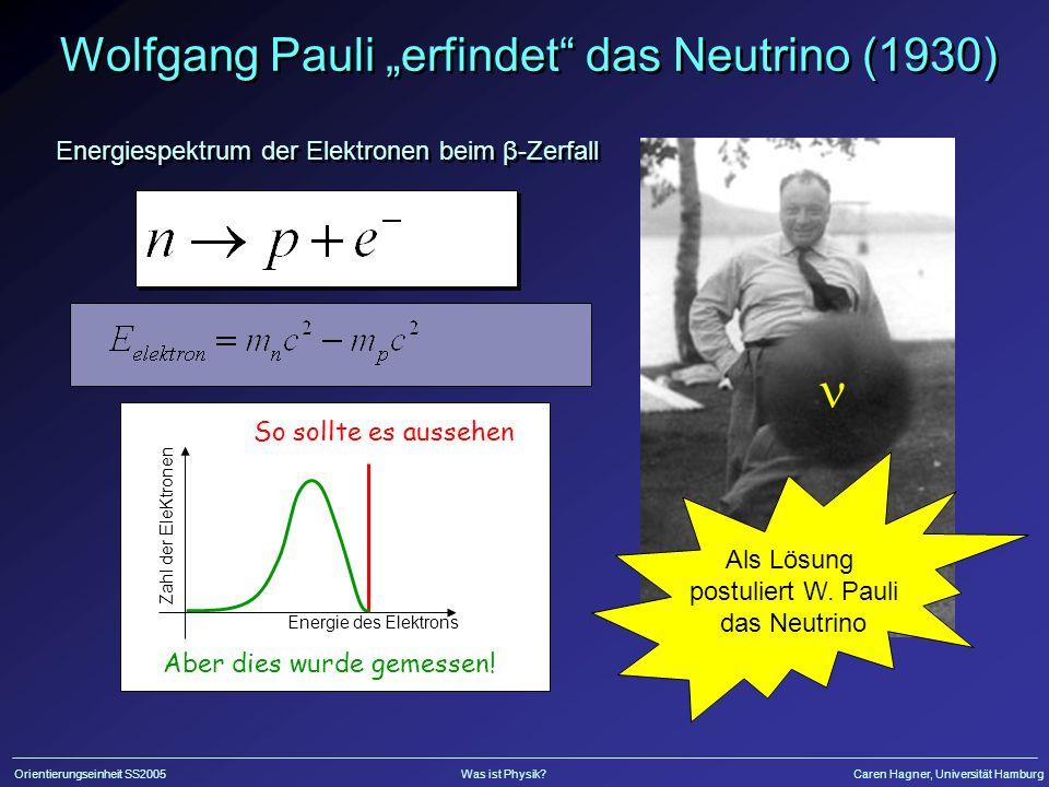 Orientierungseinheit SS2005Was ist Physik?Caren Hagner, Universität Hamburg Wolfgang Pauli erfindet das Neutrino (1930) Zahl der EleKtronen Energie des Elektrons So sollte es aussehen Aber dies wurde gemessen.