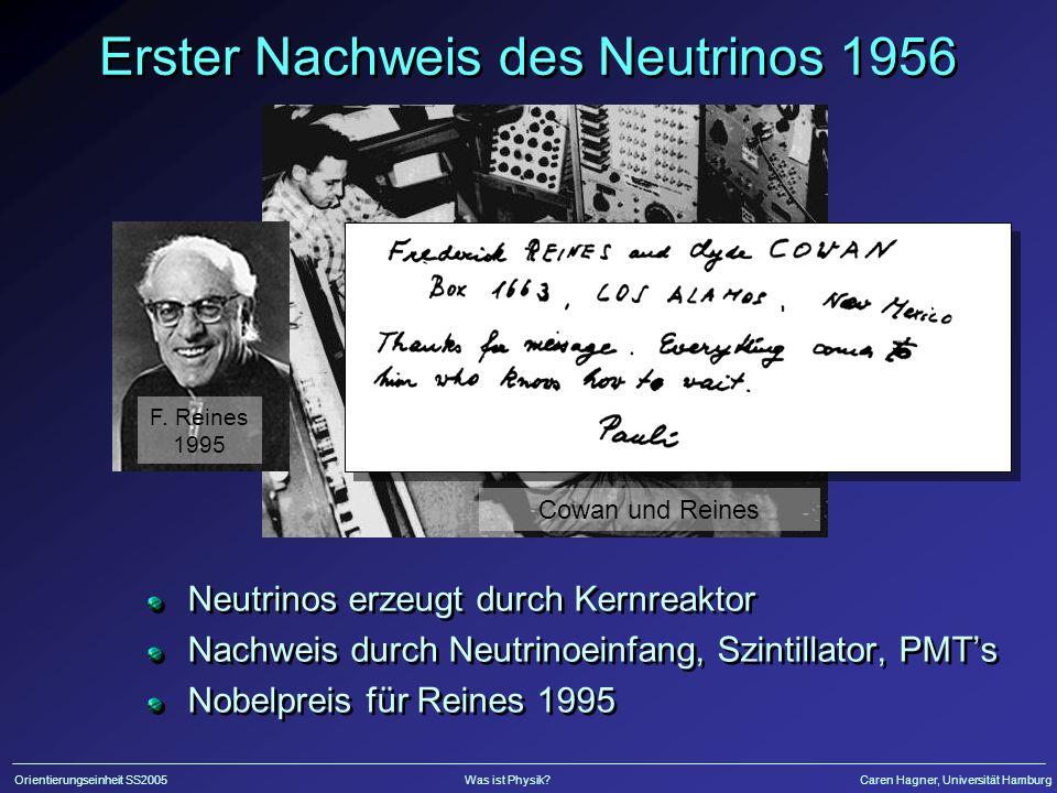 Orientierungseinheit SS2005Was ist Physik?Caren Hagner, Universität Hamburg Erster Nachweis des Neutrinos 1956 Neutrinos erzeugt durch Kernreaktor Nac