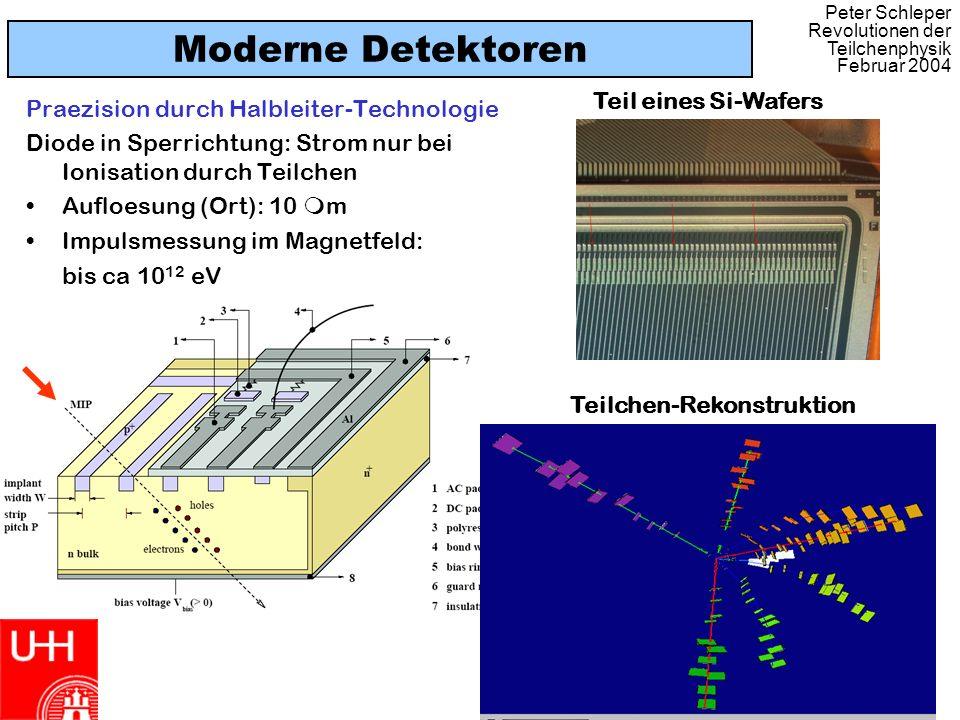 Peter Schleper Revolutionen der Teilchenphysik Februar 2004 Moderne Detektoren Praezision durch Halbleiter-Technologie Diode in Sperrichtung: Strom nu
