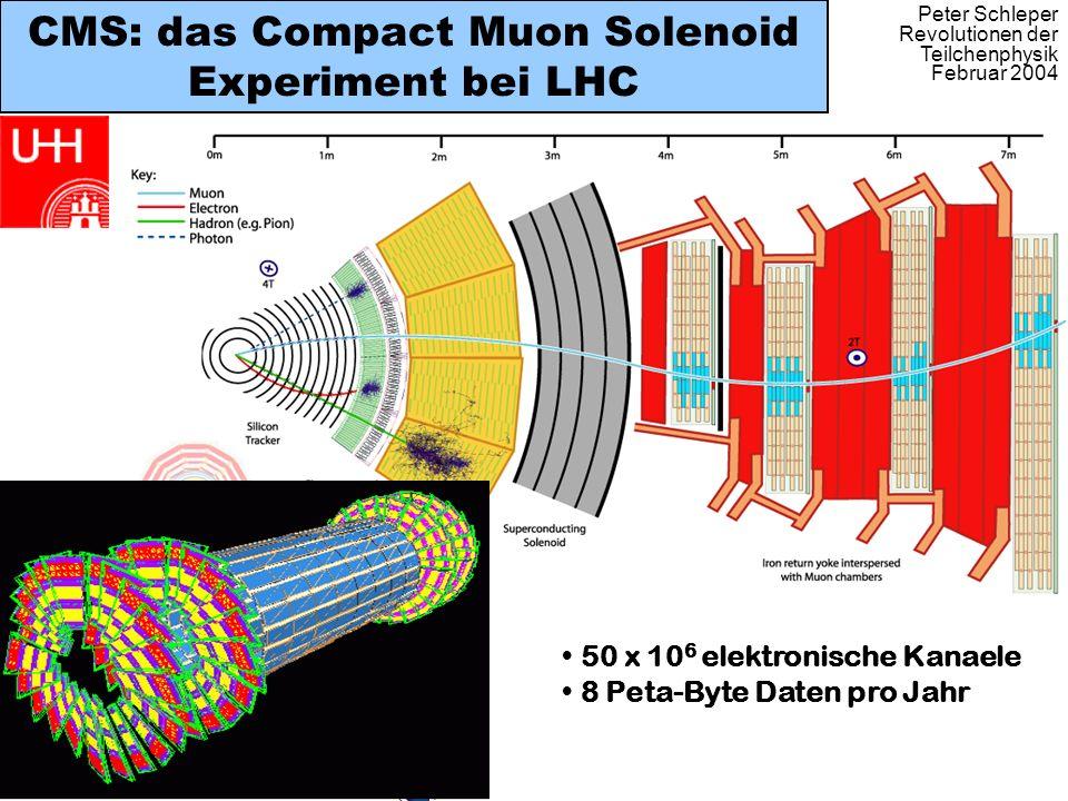 Peter Schleper Revolutionen der Teilchenphysik Februar 2004 CMS: das Compact Muon Solenoid Experiment bei LHC 50 x 10 6 elektronische Kanaele 8 Peta-B