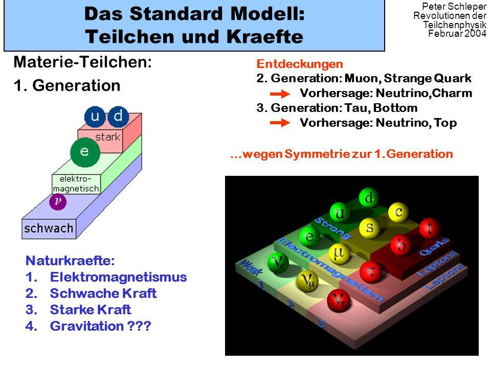 Peter Schleper Revolutionen der Teilchenphysik Februar 2004 Das Standard Modell: Teilchen und Kraefte Materie-Teilchen: 1. Generation Entdeckungen 2.
