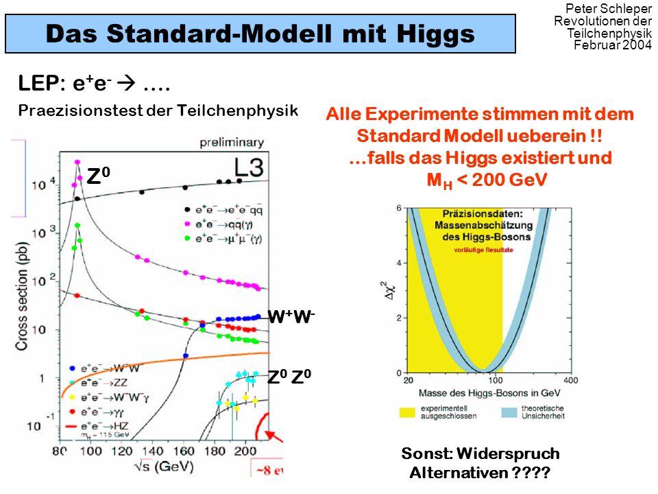 Peter Schleper Revolutionen der Teilchenphysik Februar 2004 Das Standard-Modell mit Higgs LEP: e + e - …. Praezisionstest der Teilchenphysik Z0Z0 Z 0