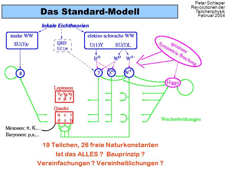 Peter Schleper Revolutionen der Teilchenphysik Februar 2004 Das Standard-Modell 19 Teilchen, 26 freie Naturkonstanten Ist das ALLES ? Bauprinzip ? Ver