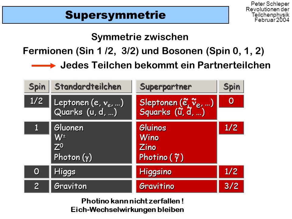 Peter Schleper Revolutionen der Teilchenphysik Februar 2004 Supersymmetrie Symmetrie zwischen Fermionen (Sin 1 /2, 3/2) und Bosonen (Spin 0, 1, 2) Jed