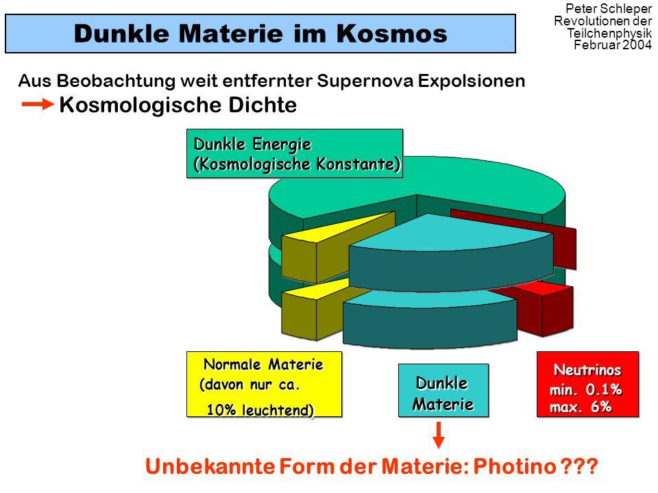Peter Schleper Revolutionen der Teilchenphysik Februar 2004 Dunkle Materie im Kosmos Aus Beobachtung weit entfernter Supernova Expolsionen Kosmologisc