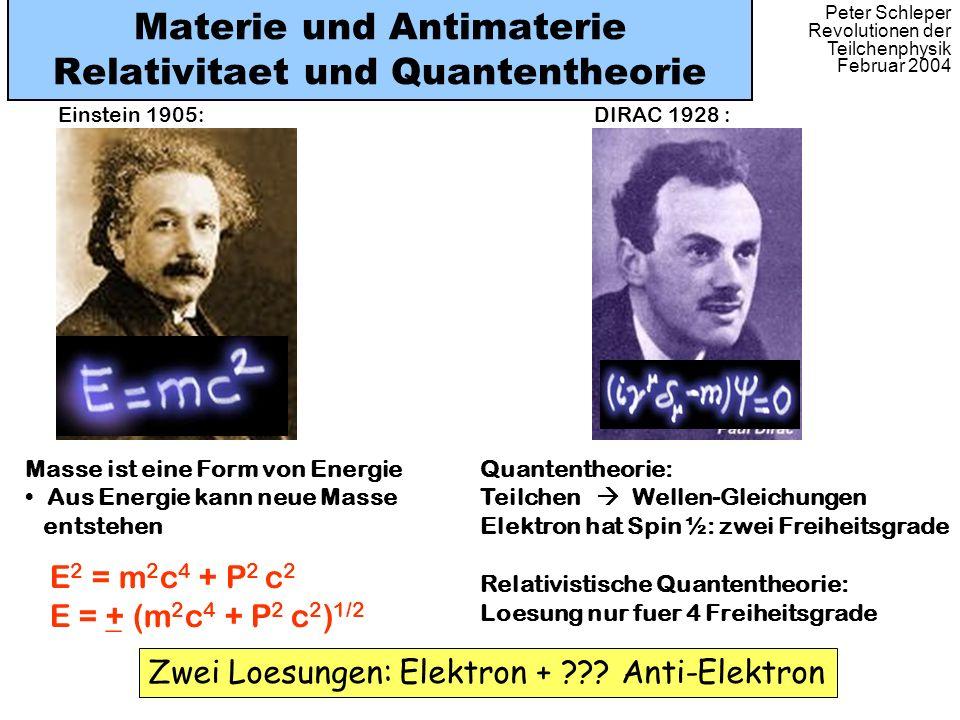 Peter Schleper Revolutionen der Teilchenphysik Februar 2004 Materie und Antimaterie Relativitaet und Quantentheorie DIRAC 1928 :Einstein 1905: Masse i