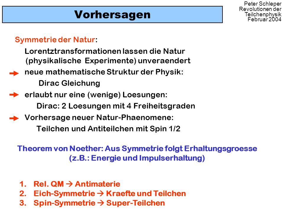 Peter Schleper Revolutionen der Teilchenphysik Februar 2004 Vorhersagen Symmetrie der Natur: Lorentztransformationen lassen die Natur (physikalische E