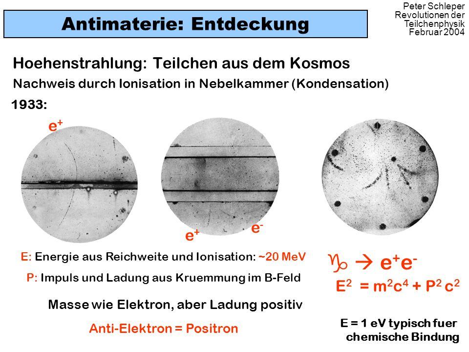 Peter Schleper Revolutionen der Teilchenphysik Februar 2004 Antimaterie: Entdeckung Hoehenstrahlung: Teilchen aus dem Kosmos Nachweis durch Ionisation
