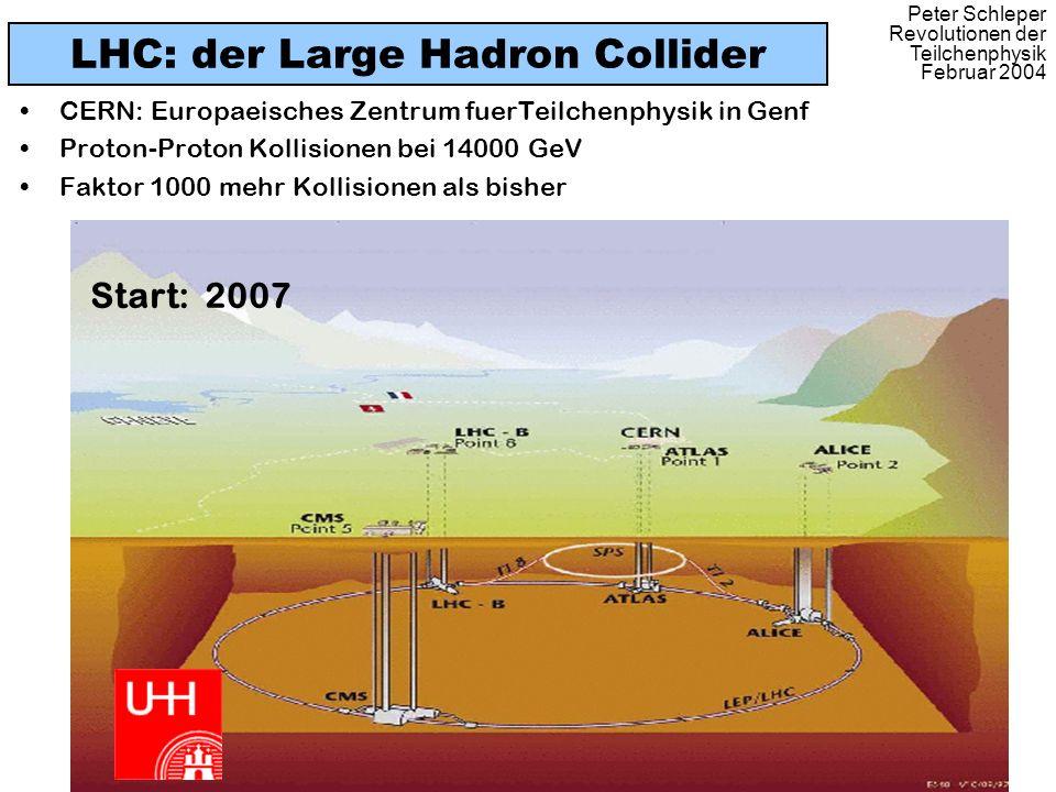 Peter Schleper Revolutionen der Teilchenphysik Februar 2004 LHC: der Large Hadron Collider CERN: Europaeisches Zentrum fuerTeilchenphysik in Genf Prot