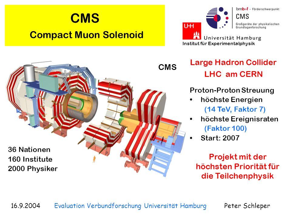 16.9.2004 Evaluation Verbundforschung Universität Hamburg Peter Schleper Institut für Experimentalphysik CMS Compact Muon Solenoid Projekt mit der höc