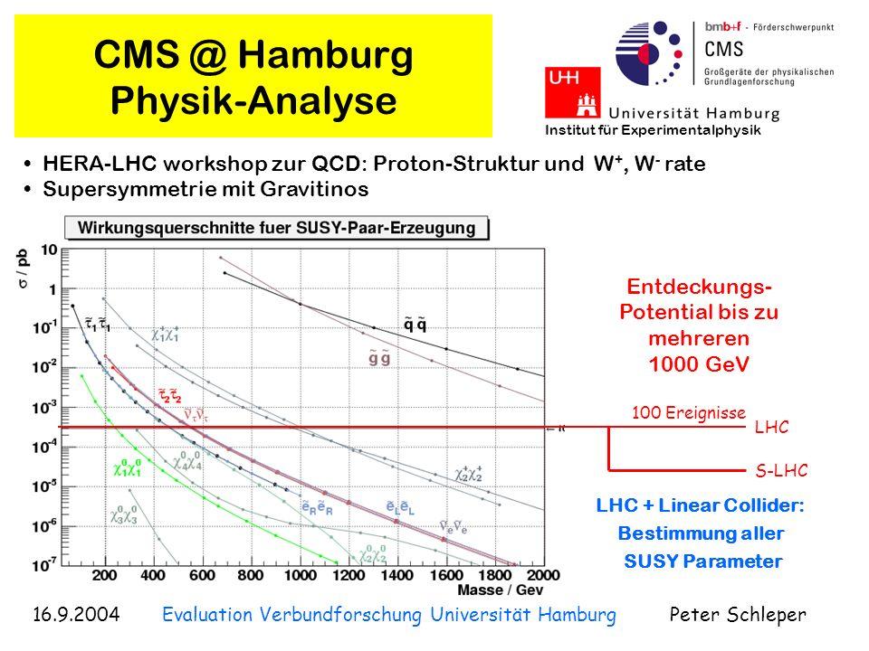 16.9.2004 Evaluation Verbundforschung Universität Hamburg Peter Schleper Institut für Experimentalphysik CMS @ Hamburg GRID Computing CMS: 10 9 Ereignisse 2 PetaByte Daten / Jahr 2000 Nutzer CMS LC X-FEL HERA...