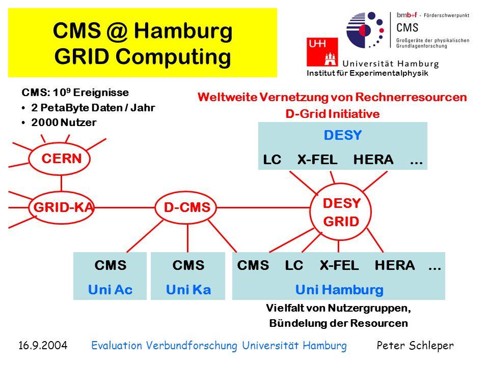 16.9.2004 Evaluation Verbundforschung Universität Hamburg Peter Schleper Institut für Experimentalphysik CMS @ Hamburg GRID Computing CMS: 10 9 Ereign