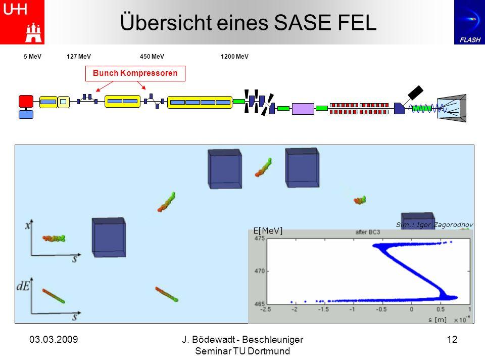 03.03.2009J. Bödewadt - Beschleuniger Seminar TU Dortmund 12 Übersicht eines SASE FEL Bunch Kompressoren 5 MeV127 MeV Zum erreichen der Spitzenströme