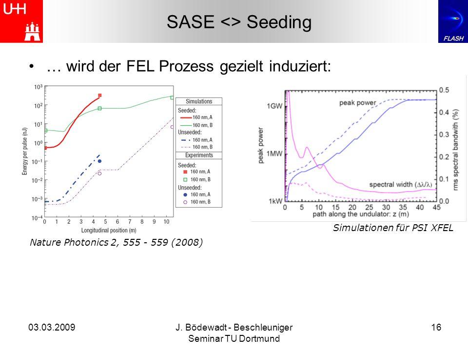 03.03.2009J. Bödewadt - Beschleuniger Seminar TU Dortmund 16 SASE <> Seeding … wird der FEL Prozess gezielt induziert: Simulationen für PSI XFEL Natur