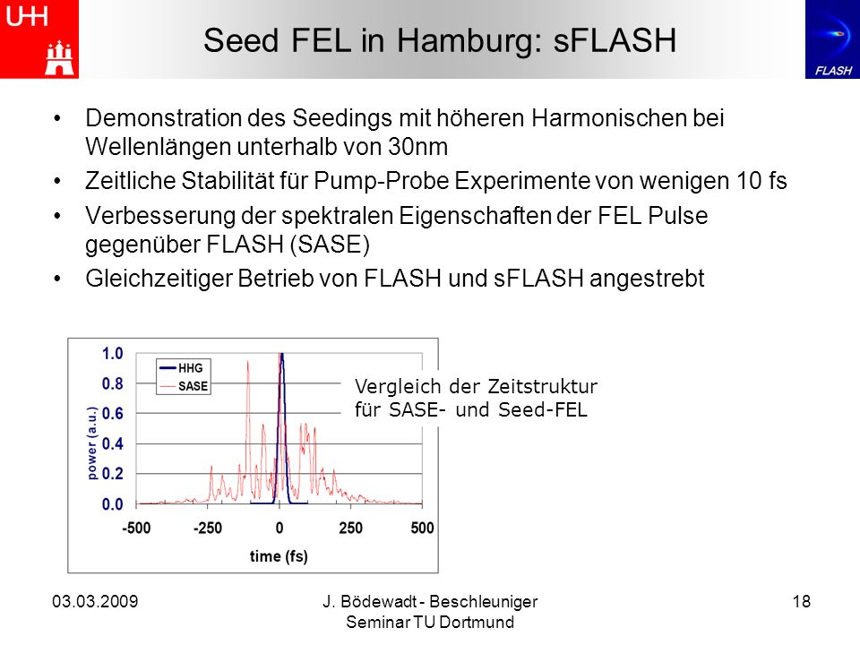 03.03.2009J. Bödewadt - Beschleuniger Seminar TU Dortmund 18 Seed FEL in Hamburg: sFLASH Demonstration des Seedings mit höheren Harmonischen bei Welle