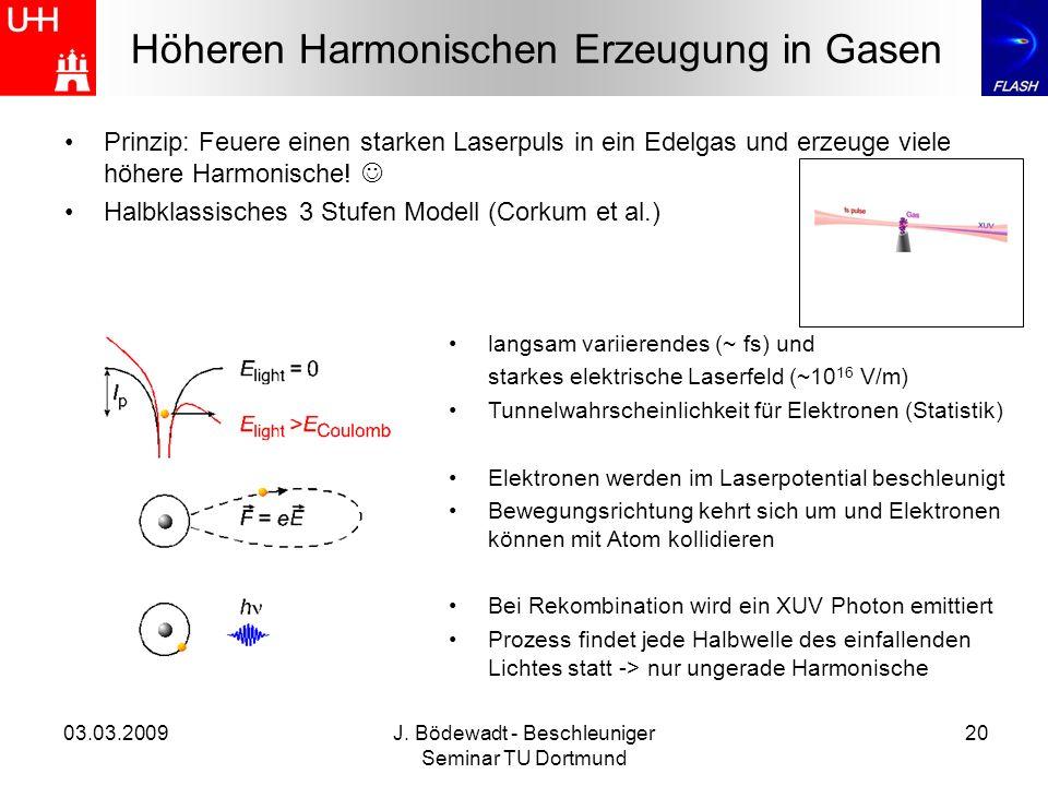 03.03.2009J. Bödewadt - Beschleuniger Seminar TU Dortmund 20 Höheren Harmonischen Erzeugung in Gasen Prinzip: Feuere einen starken Laserpuls in ein Ed