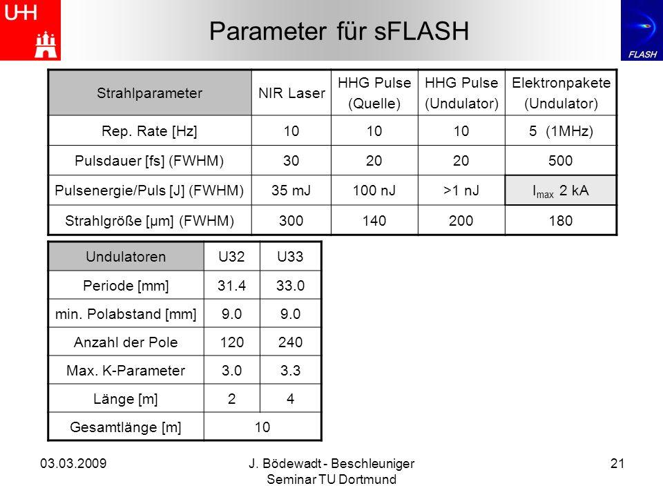 03.03.2009J. Bödewadt - Beschleuniger Seminar TU Dortmund 21 Parameter für sFLASH StrahlparameterNIR Laser HHG Pulse (Quelle) HHG Pulse (Undulator) El