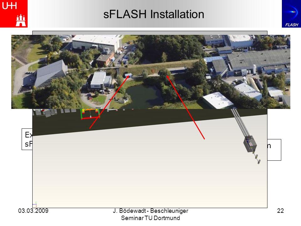 03.03.2009J. Bödewadt - Beschleuniger Seminar TU Dortmund 22 sFLASH Installation HHG Lasersystem und HHG Quelle Experimente mit sFLASH Pulsen