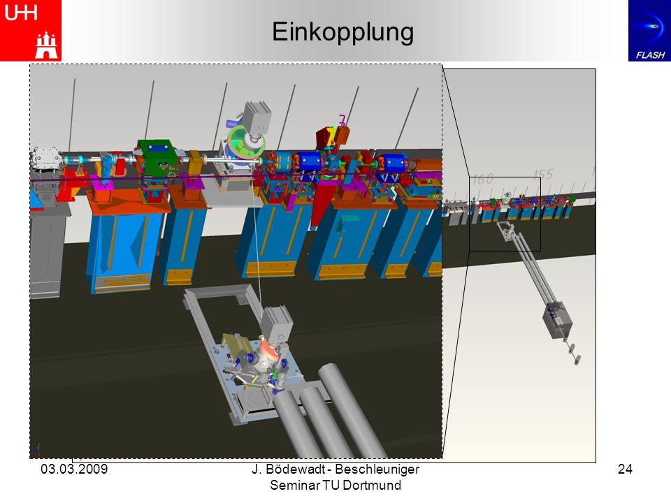 03.03.2009J. Bödewadt - Beschleuniger Seminar TU Dortmund 24 Einkopplung