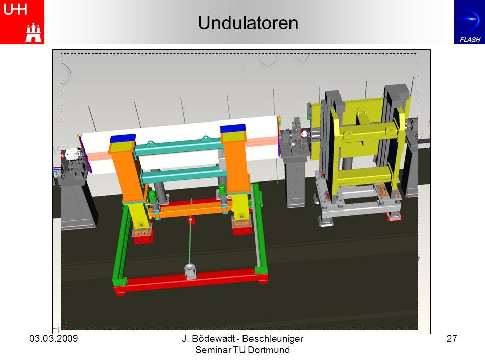03.03.2009J. Bödewadt - Beschleuniger Seminar TU Dortmund 27 Undulatoren
