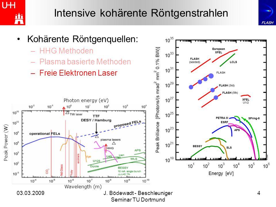 03.03.2009J. Bödewadt - Beschleuniger Seminar TU Dortmund 4 Intensive kohärente Röntgenstrahlen Kohärente Röntgenquellen: –HHG Methoden –Plasma basier
