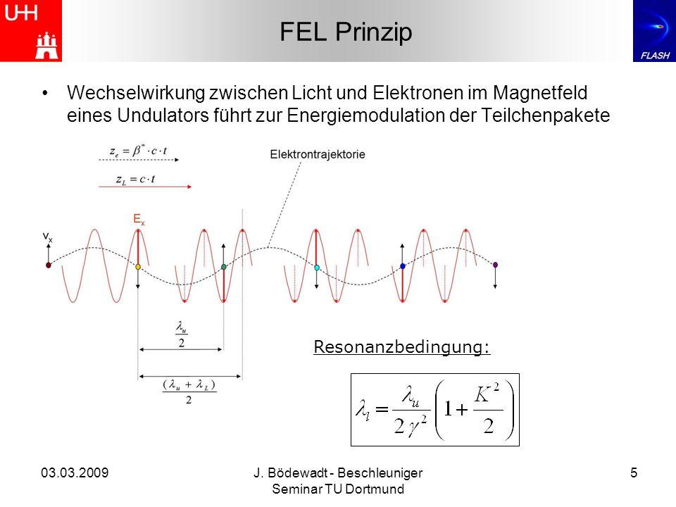 03.03.2009J. Bödewadt - Beschleuniger Seminar TU Dortmund 5 Wechselwirkung zwischen Licht und Elektronen im Magnetfeld eines Undulators führt zur Ener