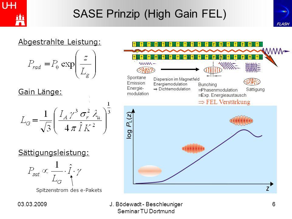 03.03.2009J. Bödewadt - Beschleuniger Seminar TU Dortmund 6 SASE Prinzip (High Gain FEL) Abgestrahlte Leistung: Gain Länge: Spontane Emission Energie-