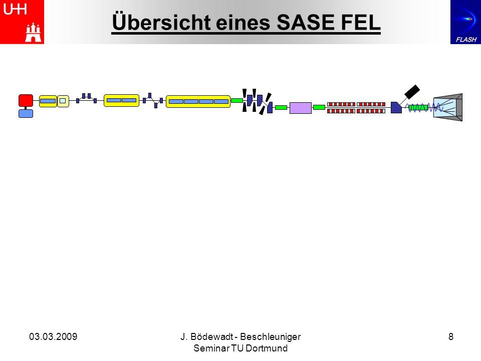 03.03.2009J. Bödewadt - Beschleuniger Seminar TU Dortmund 8 Übersicht eines SASE FEL